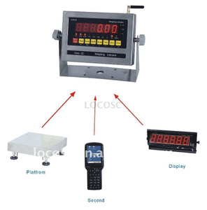 LP7519A/B Digital Wireless Scale